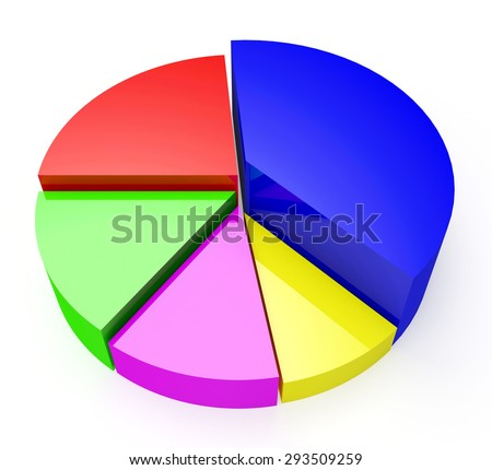 Empty pie chart graph for information or business isolated on white background