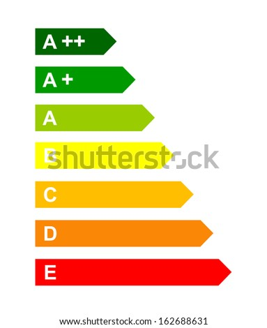 Energy efficency Scale on white Background