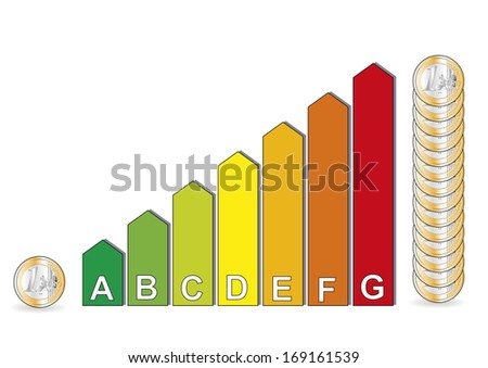 energy efficiency classification chart with euro coins.