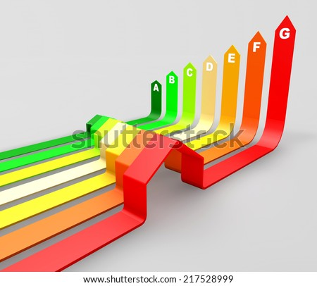 Energy efficiency concept.Seven houses certified in seven energetic classes in a business diagram. - stock photo