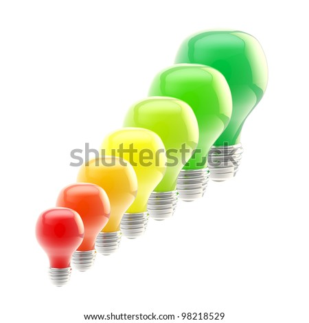 Energy efficiency level conception as electric bulbs isolated