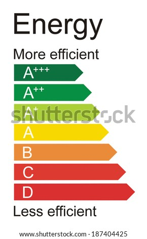 Energy efficiency rating - color illustration