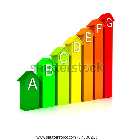 Energy efficiency scale over white background. 3d render