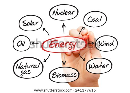 Energy flow chart, types of energy generation, business concept  - stock photo
