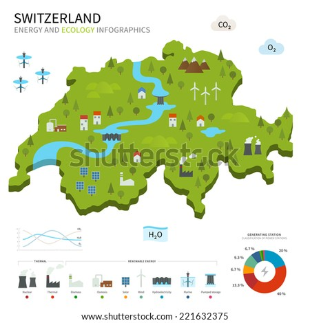 Energy industry and ecology of Switzerland map with power stations infographic. - stock photo