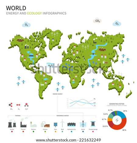 Energy industry and ecology of World map with power stations infographic. - stock photo