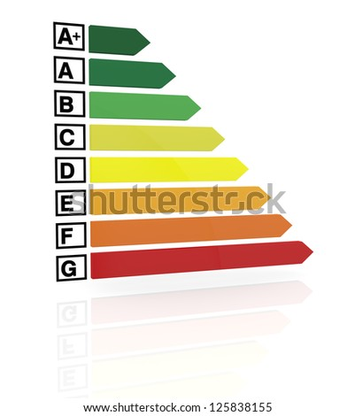 energy performance scale from a+ to g (3d render)