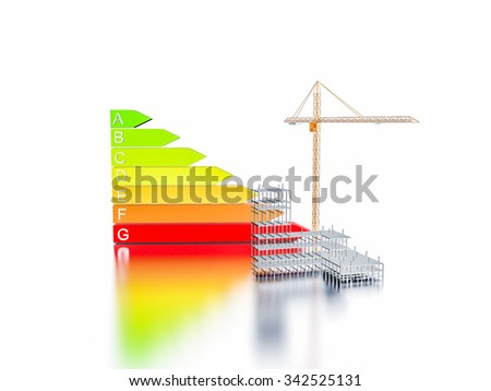 energy performance scale with house under construction and a construction crane (3d render) 