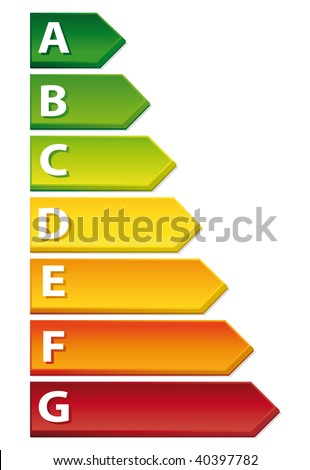 Energy Rating Graph  with arrows. 3D illustration.