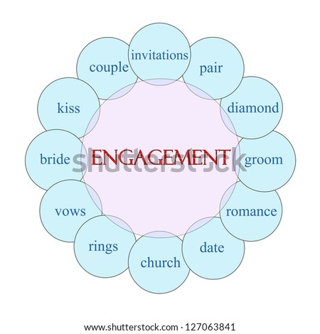 Engagement concept circular diagram in pink and blue with great terms such as kiss, diamond, ring, date and more.