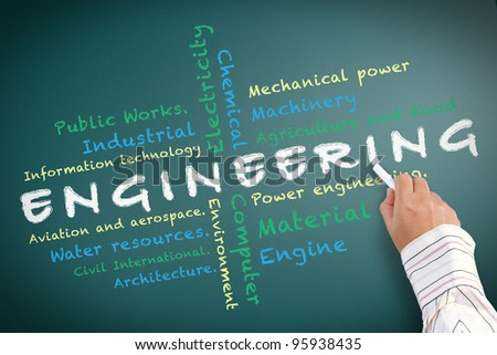 Engineering of Faculty in University and other related words written on chalkboard - stock photo