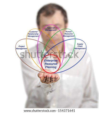 Enterprise resource planning - stock photo