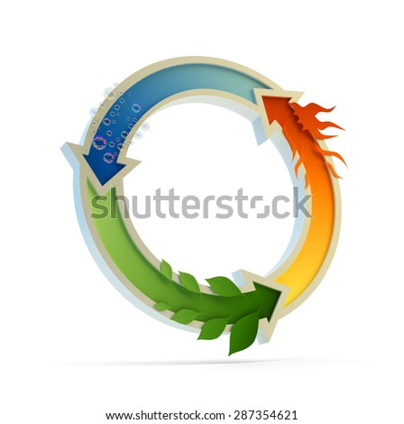 Environment power symbol with water, fire and ground elements, recycle icon isolated on white background