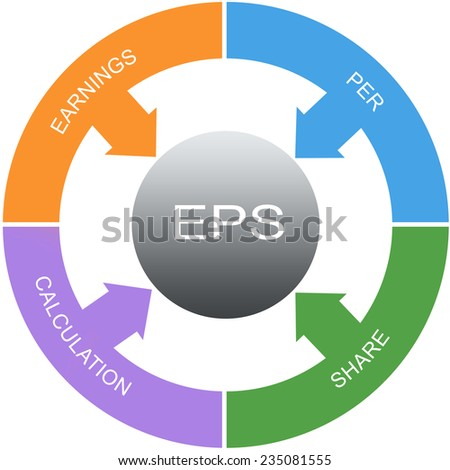 EPS Word Circles Concept with great terms such as earnings, per, share and more. - stock photo