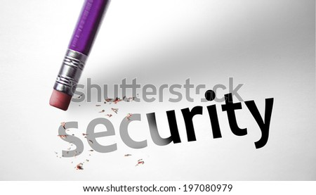Eraser deleting the word Security - stock photo