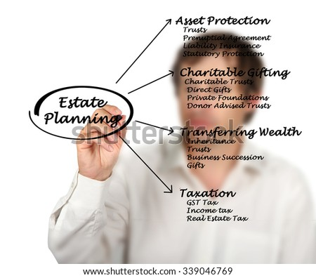 Estate Planning - stock photo