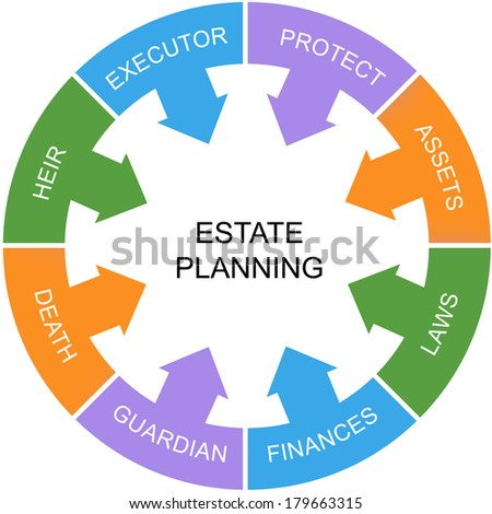Estate Planning Word Circle Concept with great terms such as heir, laws, assets and more. - stock photo