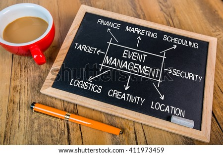 event management flowchart concept