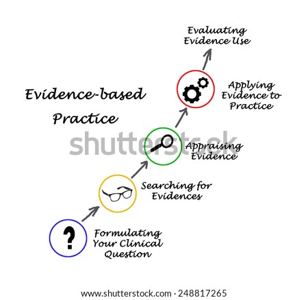 Evidence based practice - stock photo