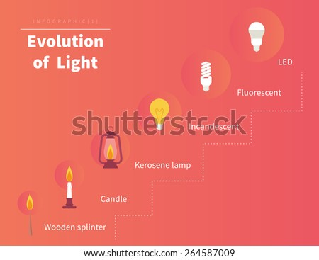 Evolution of light. Infographic illustration from candle to led technologies - stock photo