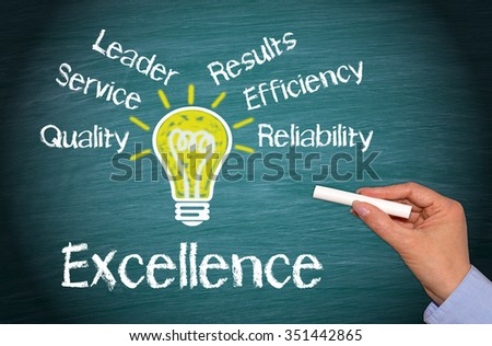 Excellence Business Concept with light bulb and text on green background