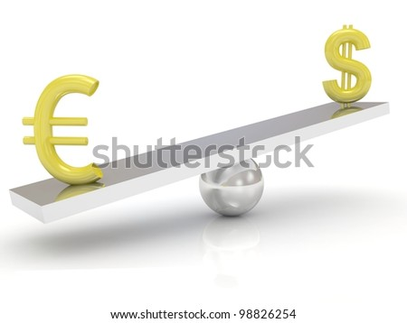 Exchange rates Dollar vs Euro