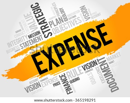 Expense word cloud, business concept - stock photo