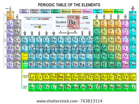 Extended representation periodic table colorful chemical stock extended representation of the periodic table of colorful chemical elements urtaz Images