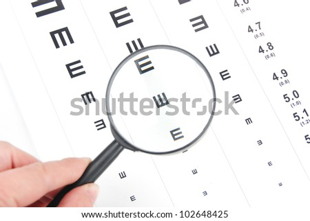 Eye chart and magnifier