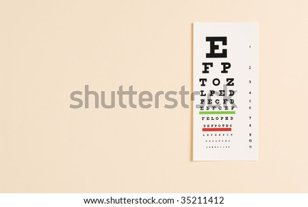 eye testing and eye exam chart