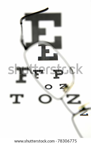 Eyeglasses and eye test chart. The eye test chart is shown blurred in the background.