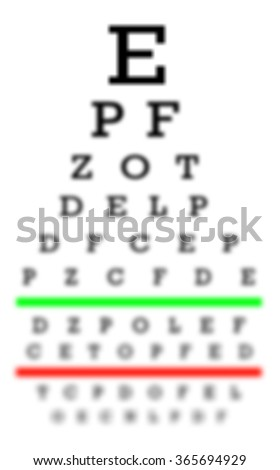 Eyesight concept - Test chart, letters getting smaller - Bad eyesight