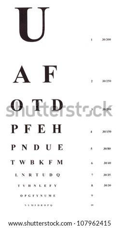 Eyesight test chart on white background close-up - stock photo