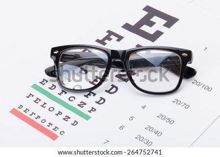 Eyesight test table and classic glasses over it - stock photo