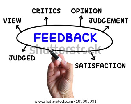 Feedback Diagram Showing Judgement Critics And Opinion - stock photo