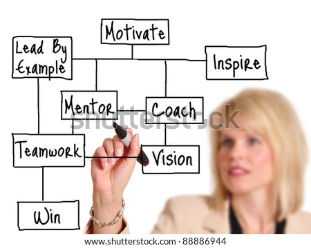 Female executive drawing business concept on a whiteboard. - stock photo
