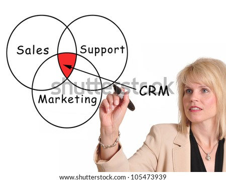 Female executive drawing Customer Relationship Management (CRM) chart - stock photo