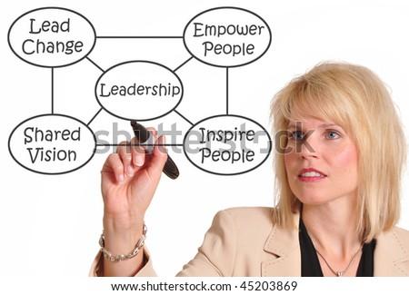Female executive drawing leadership diagram - stock photo