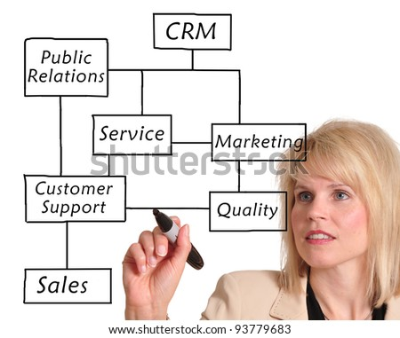 Female executive writing customer relationship management (CRM) concept on a whiteboard - stock photo
