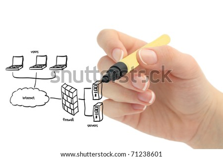 Female hand drawing internet connection - stock photo