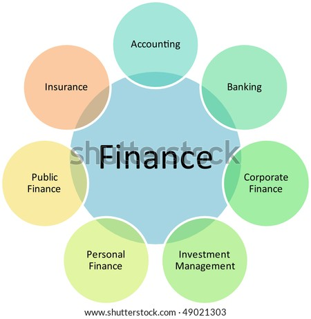 business policy finance Business policy defines the scope or spheres within which decisions can be  taken by the subordinates in an organization business policies are the  guidelines.