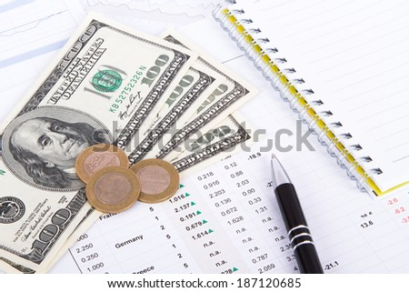 Finance concept, financial and stock market graphs, charts analysis with dollar banknotes and coins on business table.