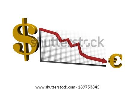 finance diagram  dollar vs euro  - stock photo