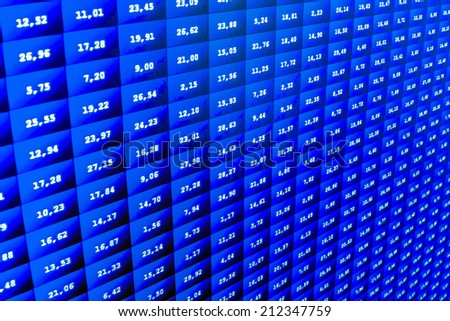 Financial and stock exchange data on computer screen. Shallow DOF effect.  Colored ticker board on bar chart data. Financial graph, SUCCESS, growth, benefits. Economic charts and graphs on the table  - stock photo