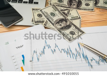 Financial charts on the table with laptop , phone ,dollars banknotes
