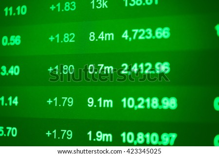 Financial data on a monitor. Business abstract image with graphs and diagrams. stock market concept and background. stock chart and pen. stock on screen. financial information represent via graph.  - stock photo