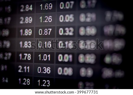 Financial data on a monitor. Finance data concept. stock market pricing abstract. Business background. Market Analyze.Bar graphs, diagrams, financial figures. Forex. - stock photo
