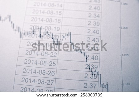 Financial data on monitor. - stock photo