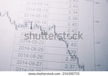 Financial data on monitor. - stock photo