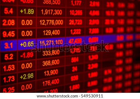 Financial figures background